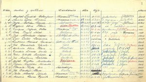 Documento histórico con el registro de los primeros colegiados